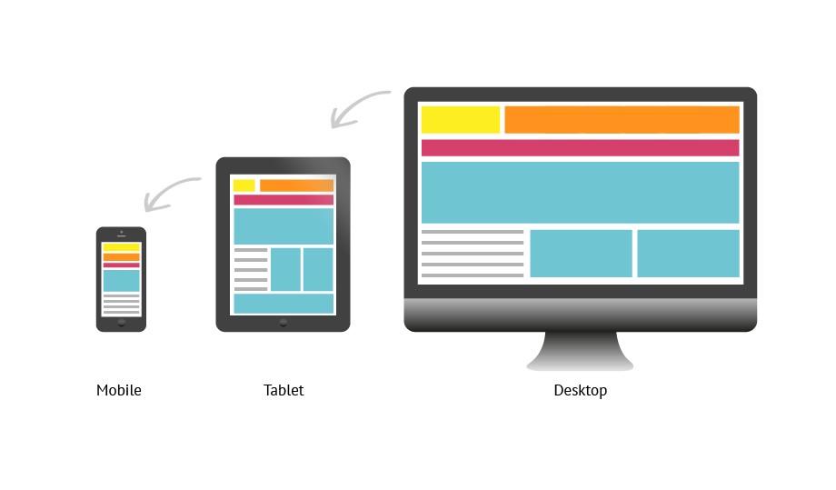 کدنویسی طرح دو ستونه و رسپانسیو با CSS خالص