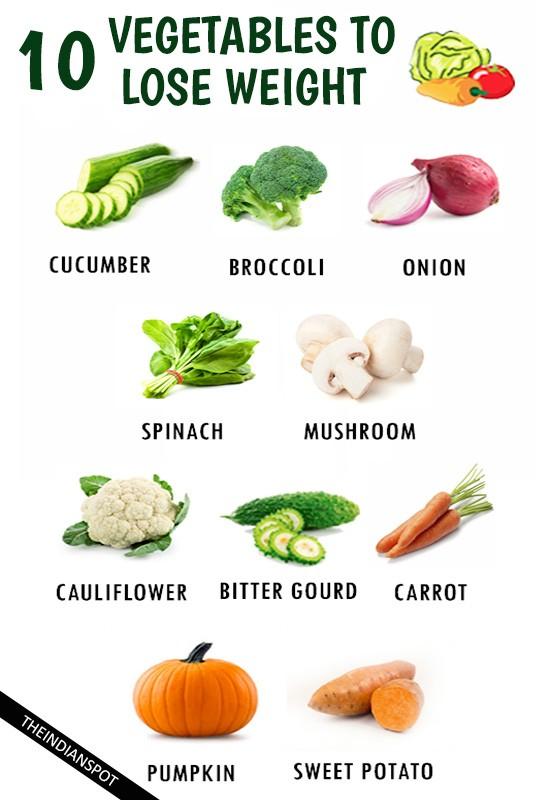 گیاه خواری و سلامتی و کاهش وزن