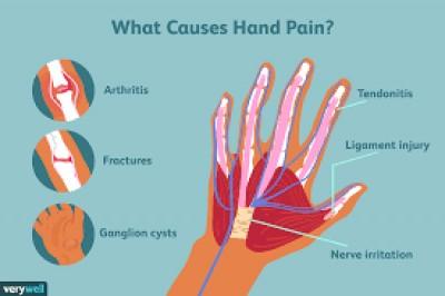 مفاصل دست - علت و درمان درد