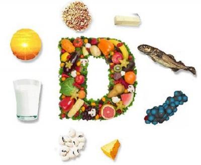 تاثیر ویتامین D در مقابله با ویروس کرونا