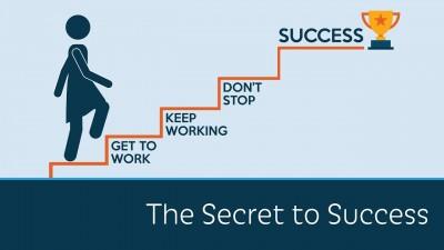 سه عادت که انجام هر روز آنها باعث موفقیت در زندگی می شود